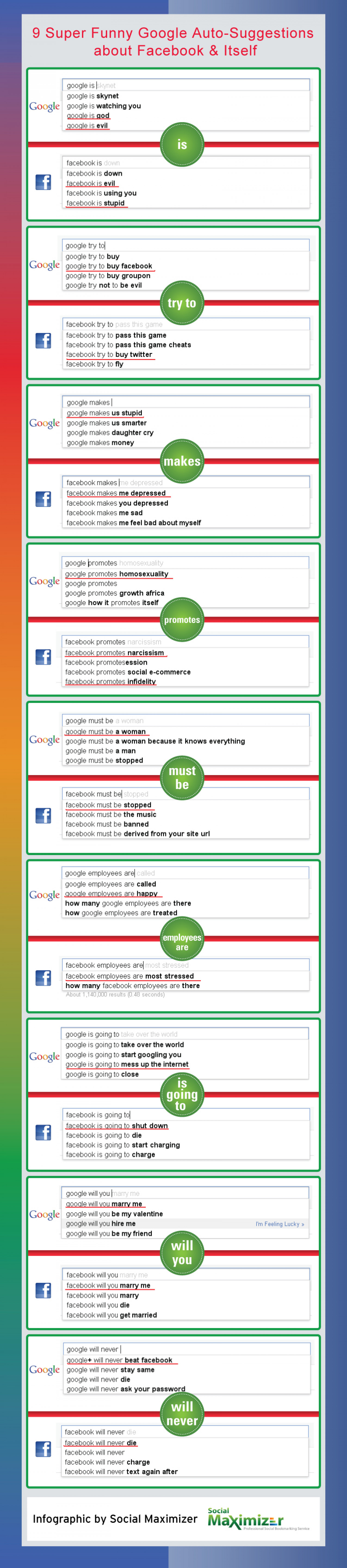 9 Super Funny Google Auto-Suggestions about Facebook & Itself Infographic