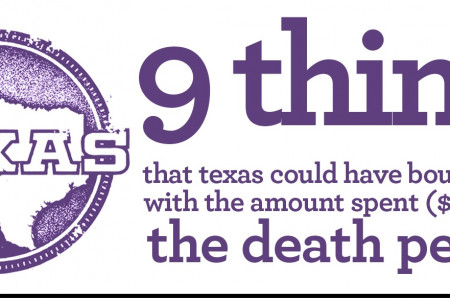 9 Things Texas Could Have Bought in 2014 with the Money Spent on the Death Penalty Infographic