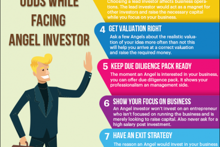 9 Things that help Startups to improve odds while facing Angel Investor Infographic