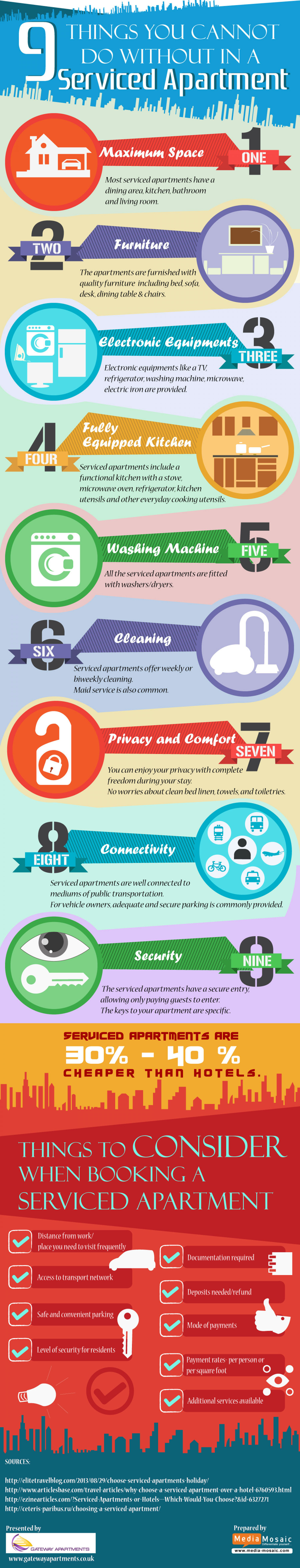 9 Things You Cannot Do Without In A Serviced Apartment Infographic
