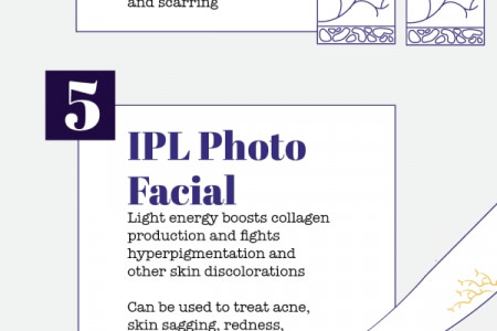 9 Top Medical Spa Treatments  Infographic