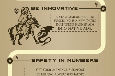 9 Ways to Combat Banner Blindness Infographic
