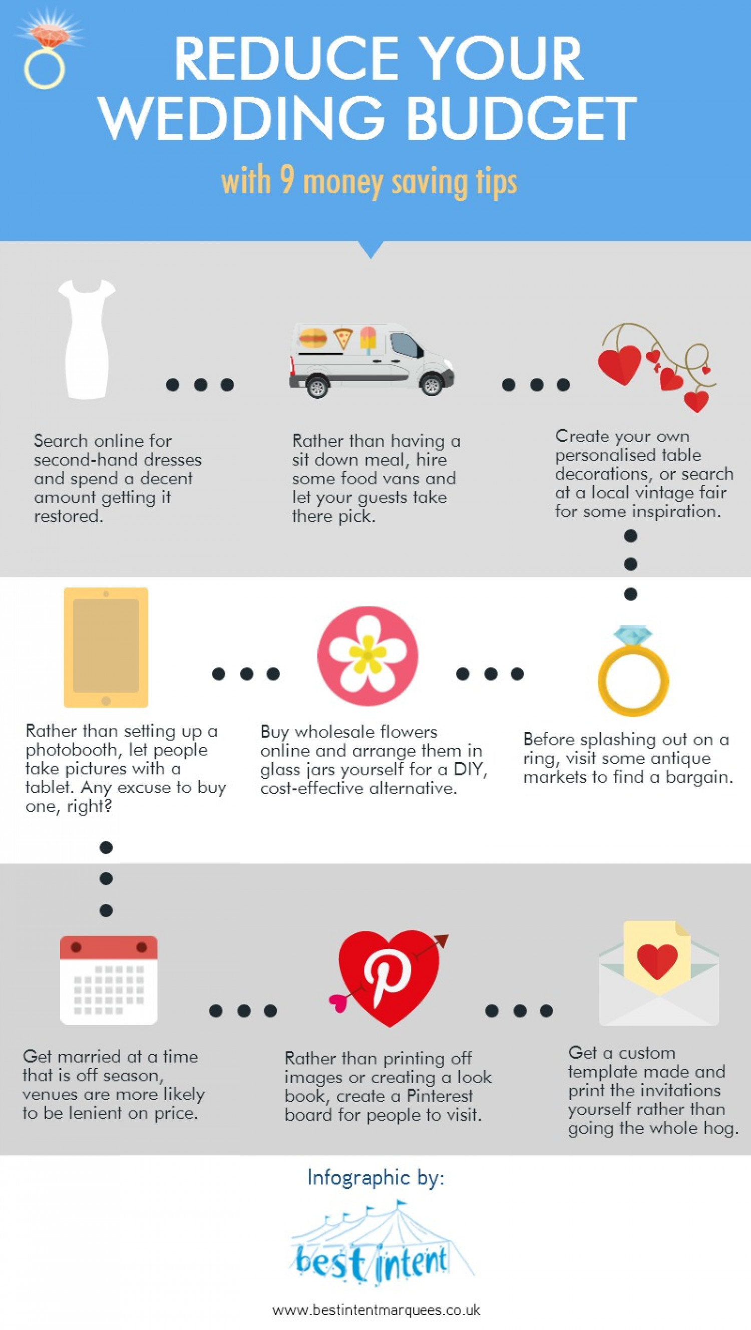 9 ways to dramatically reduce your wedding budget Infographic