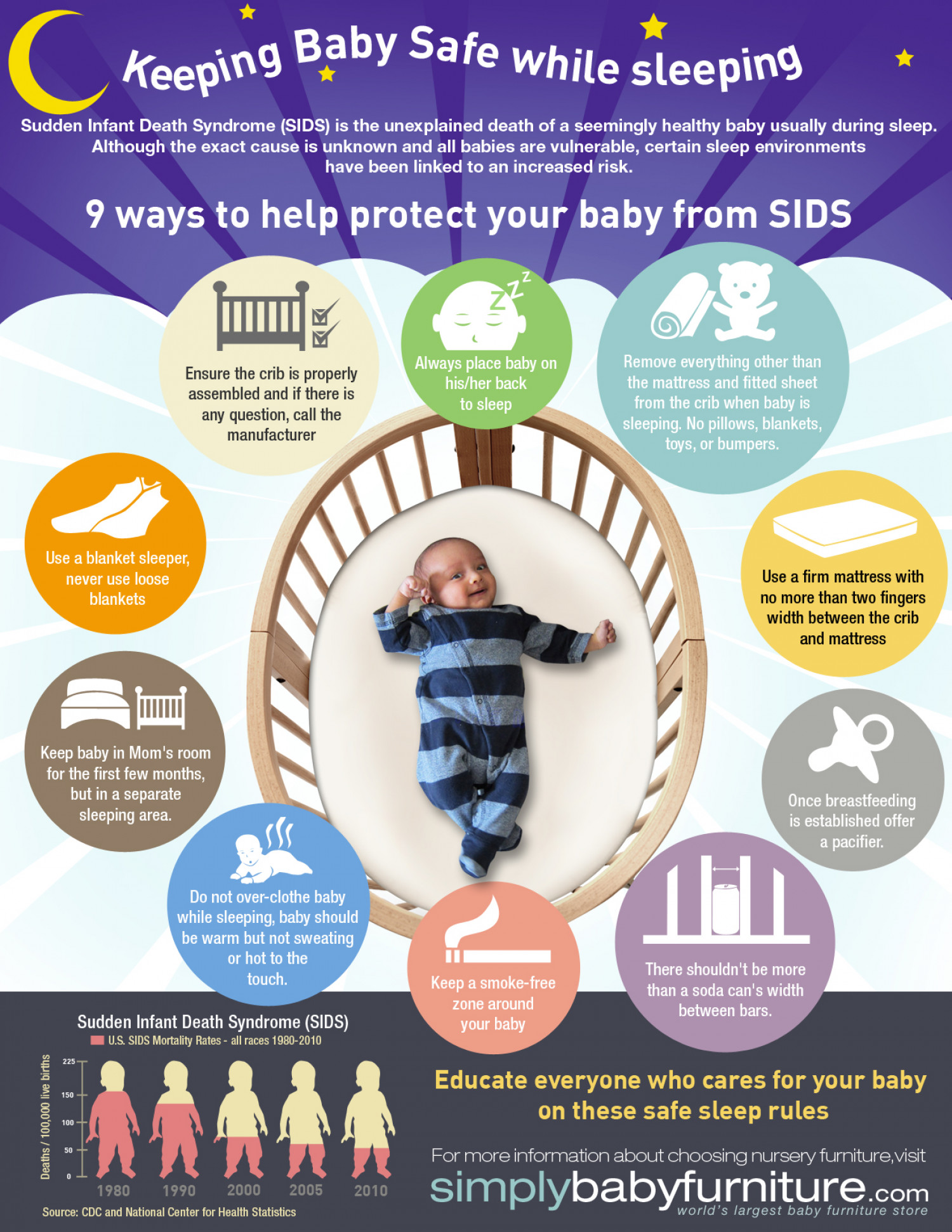 9 Ways to Help Protect Your Baby from SIDS Infographic