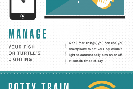 9 Ways to Love Your Pet with SmartThings Infographic
