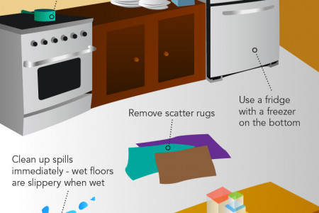 9 Ways to Prevent Kitchen Falls Infographic
