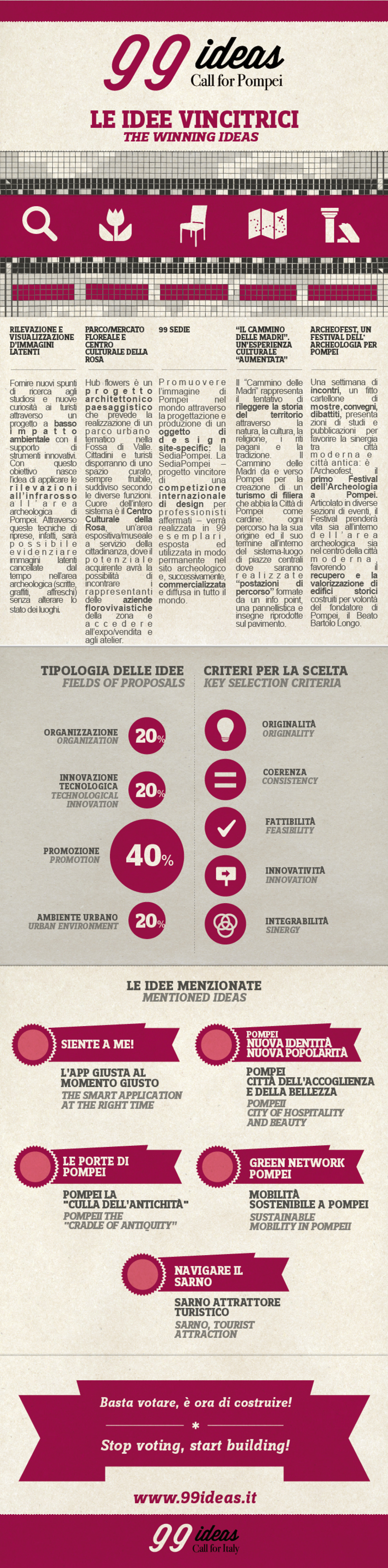 #99ideas Call for #Pompei - idee vincenti - winning ideas Infographic