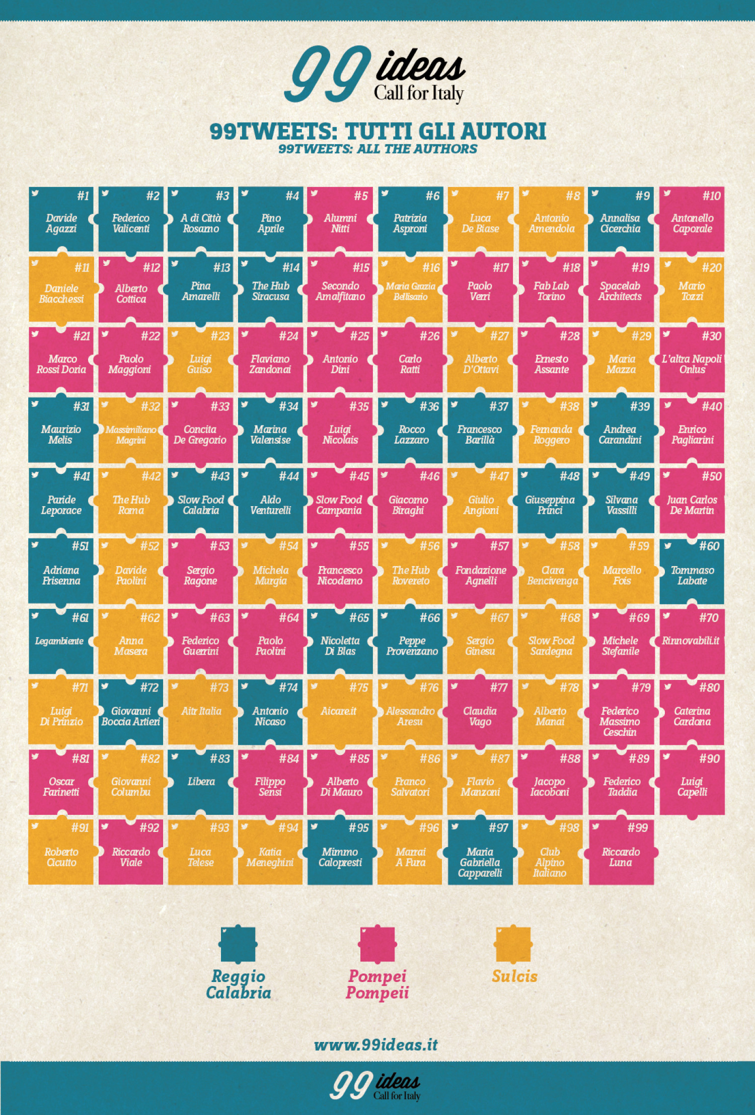 #99ideas #infografica #99tweets Infographic