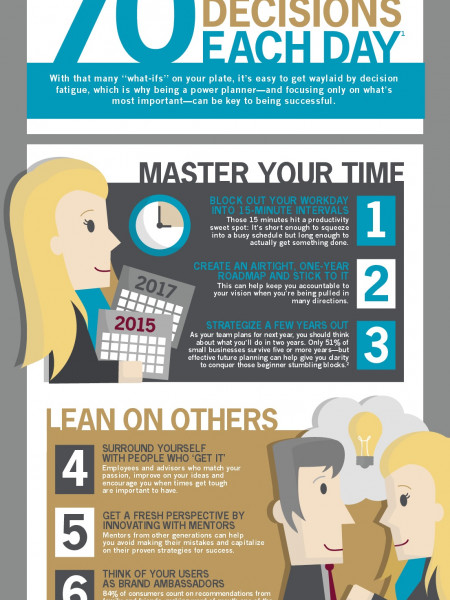 9 Entrepreneur-Backed Power Productivity Tips Infographic