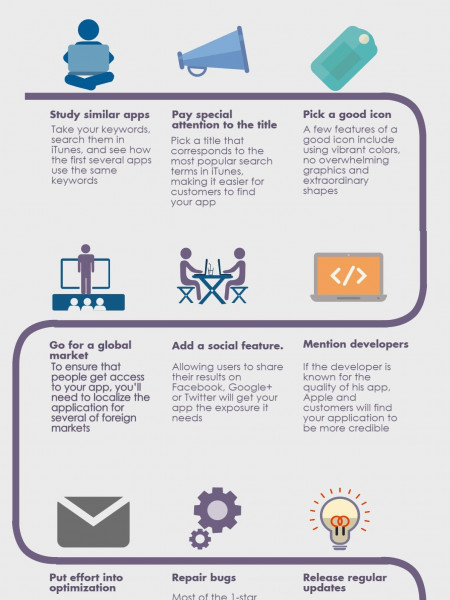 9 Ways to Help Your App Climb The Ranks in iTunes Infographic