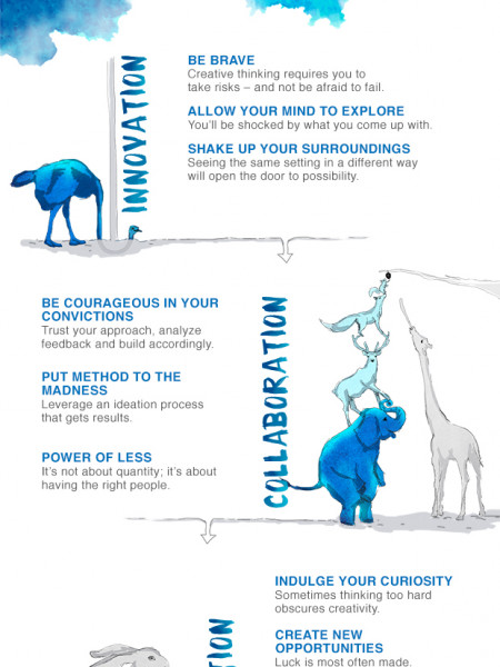 9 Ways to Show Up Differently Infographic
