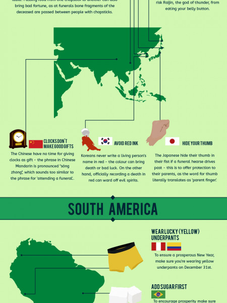 A Guide To Superstitions Across The World Infographic