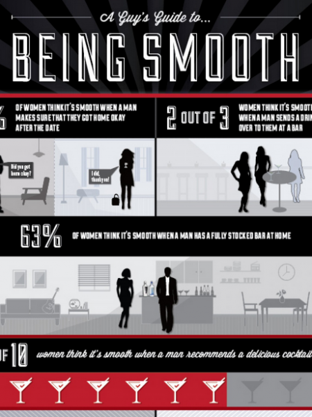 A Guy's Guide to Being Smooth Infographic