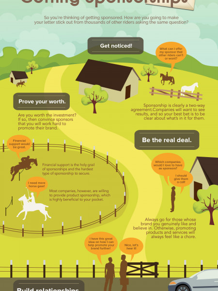 A Horse Rider's Guide to Getting Sponsorships Infographic