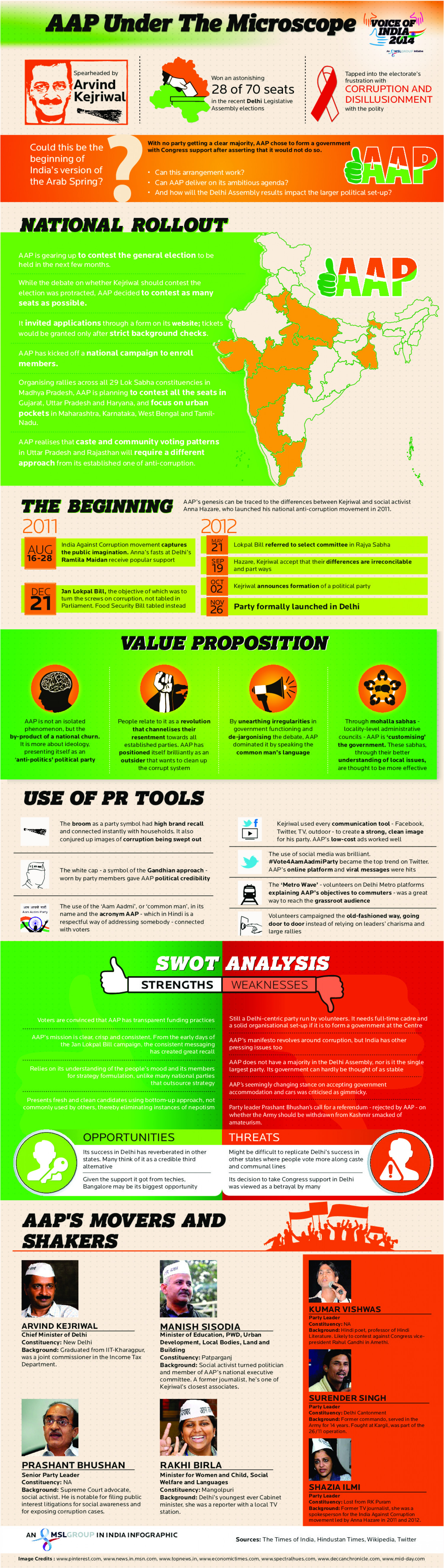 A People's Movement and Its Positioning - A MSLGROUP in India infographic Infographic