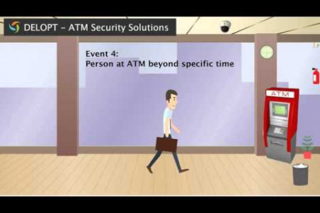 ATM & Bank Security Animation Infographic