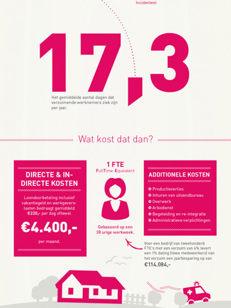 Absenteeism Infographic Infographic