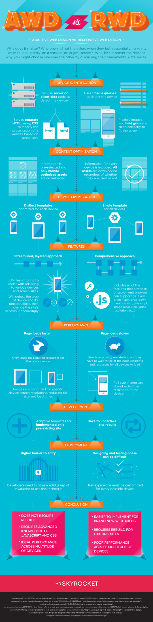 Adaptive Web Design vs. Responsive Web Design