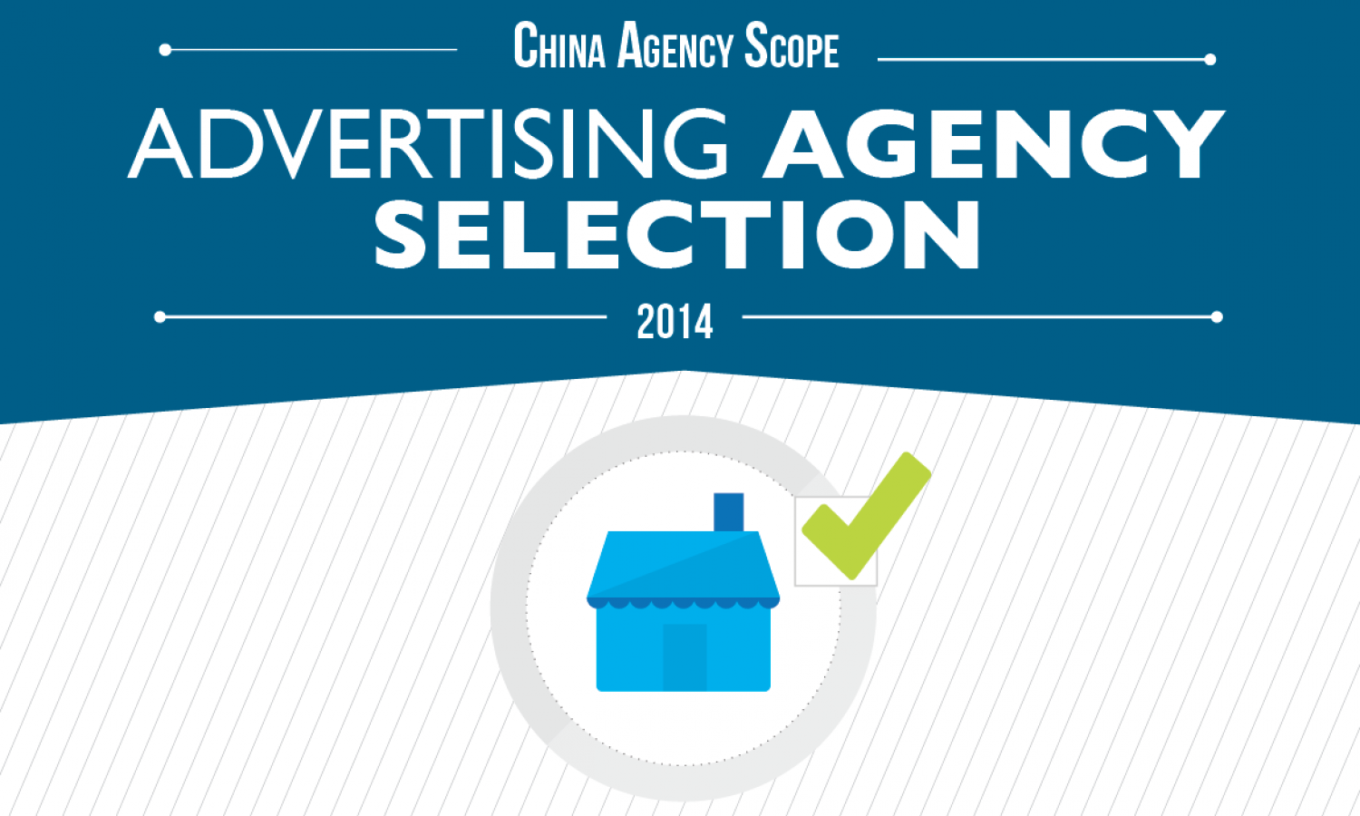 Advertising Agency Selection in China Infographic