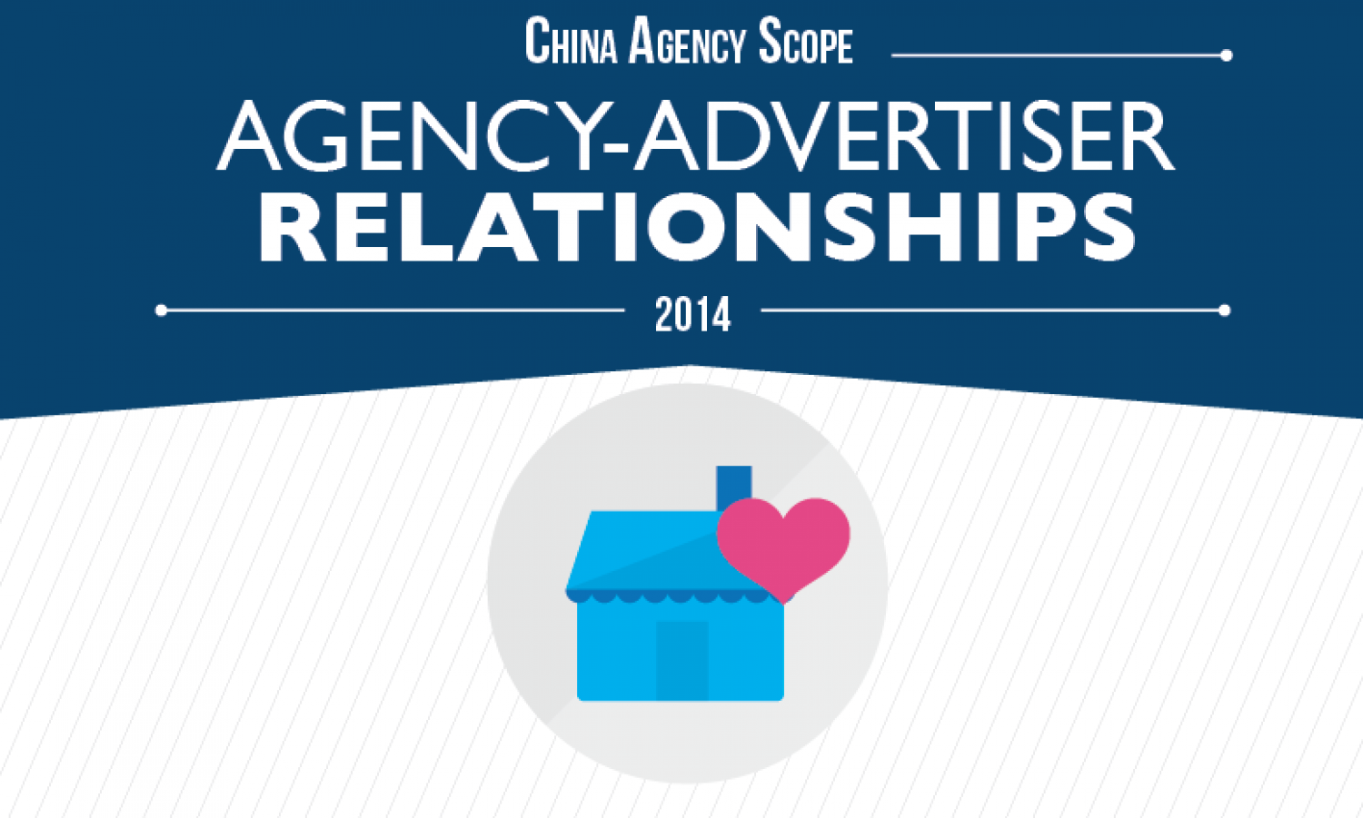 Agency-Advertiser Relationships Infographic