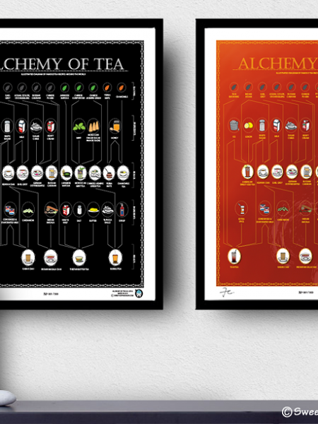 Alchemy of Tea: An Illustrated Diagram of Popular Tea Recipes Infographic