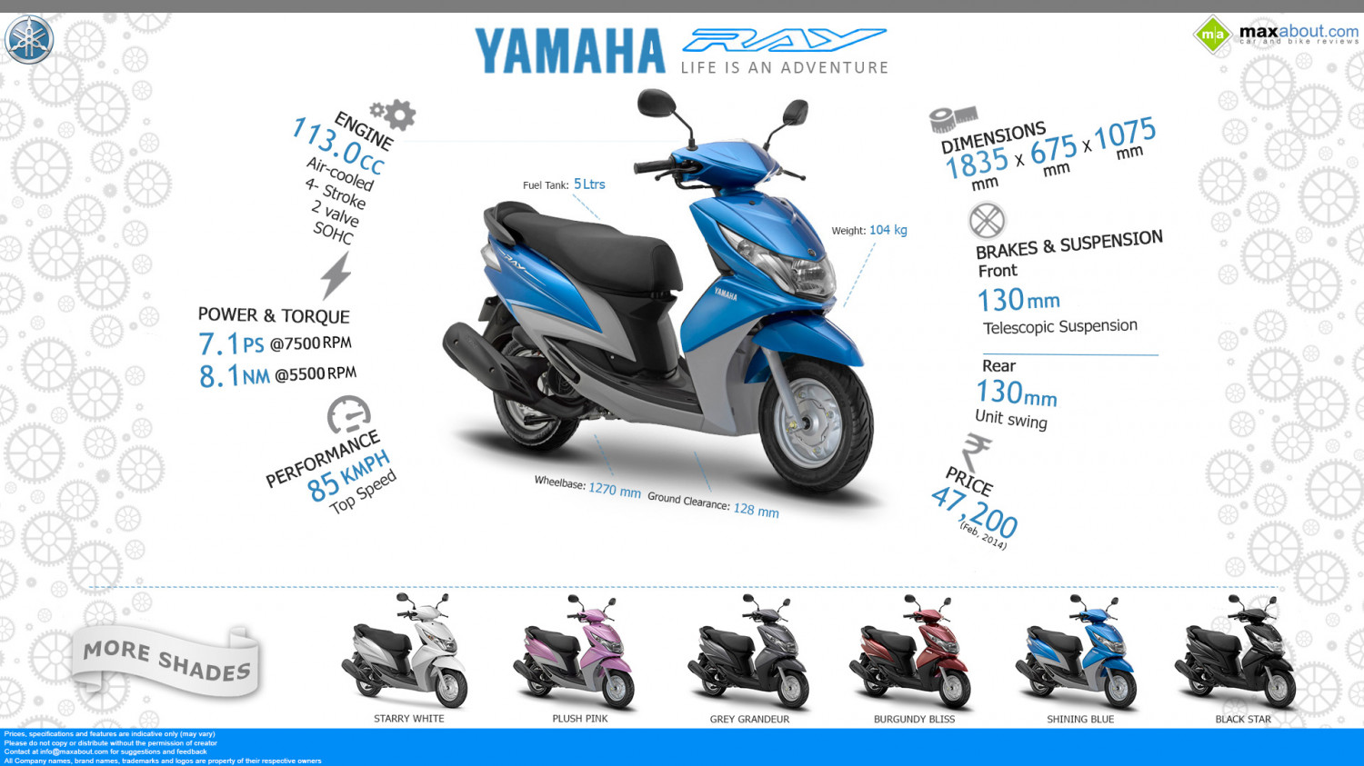Yamaha Ray Infographic