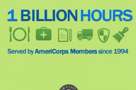 1 Billion Hours Infographic