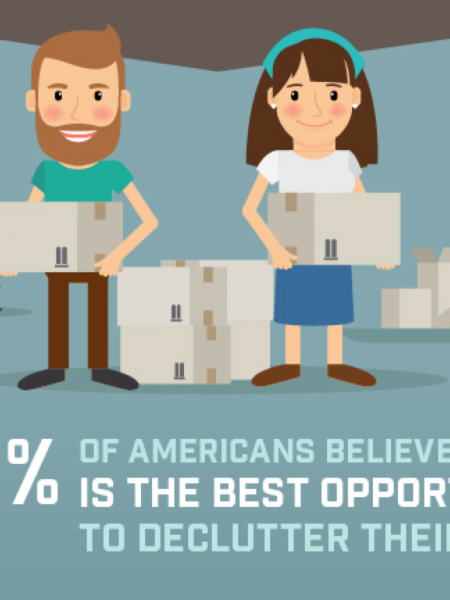Americans are a cluttered lot! Infographic