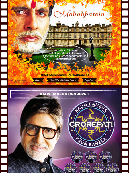 Amitabh Bachchan Biography – Complete Life Story (Infographic) Infographic