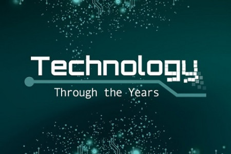 An Interactive Look at Technology's Last 20 Years [Infographic]  Infographic