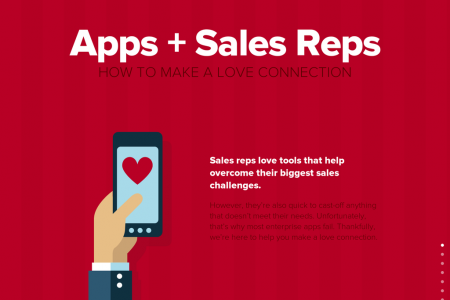 Apps + Sales Reps: How to make a love connection Infographic