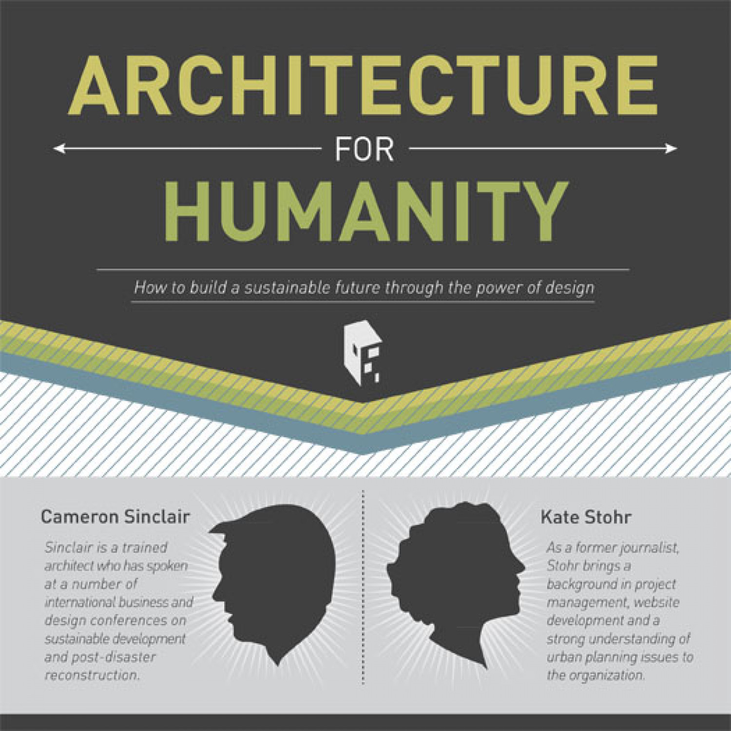 Architecture for Humanity Infographic