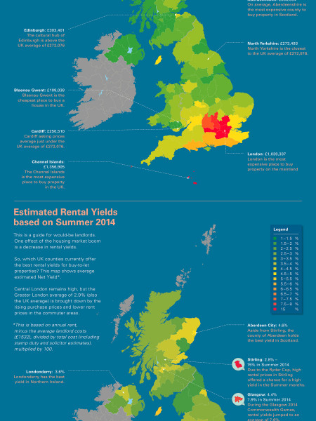 Are You Paying Too Much to Rent in the UK? Infographic