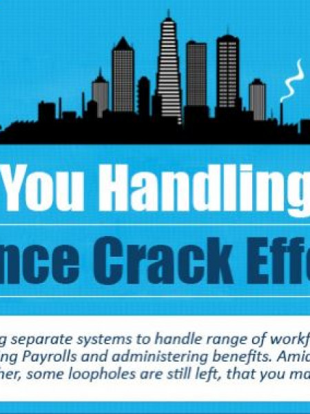 Are You Handling the Compliance Crack Effectively? Infographic