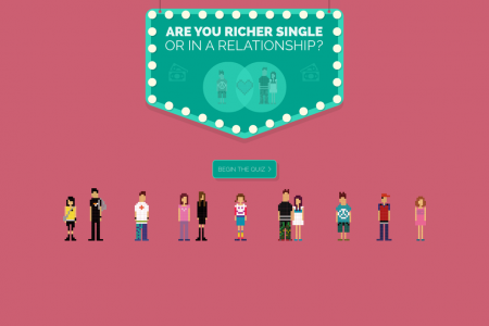 Are You Richer Single or In a Relationship Quiz? Infographic