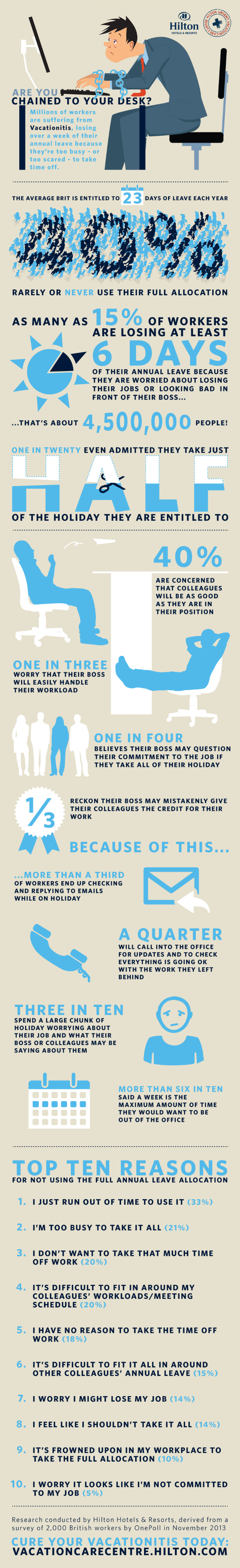Are you chained to your desk? Infographic