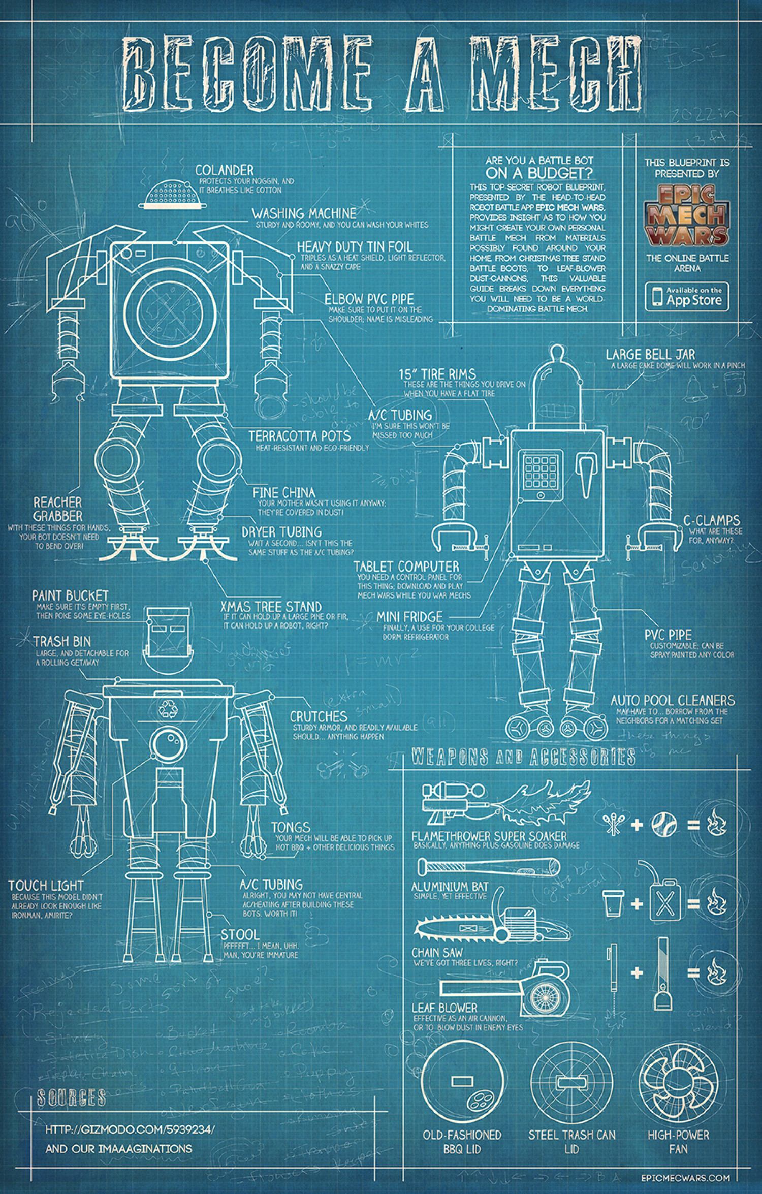 Become A Mech Infographic