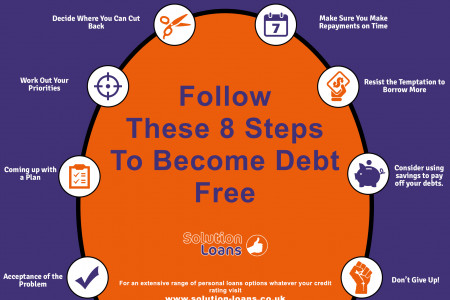 Become Debt Free By Following These Steps Infographic