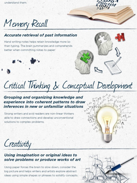 Benefits of Handwriting vs.  Typing Infographic