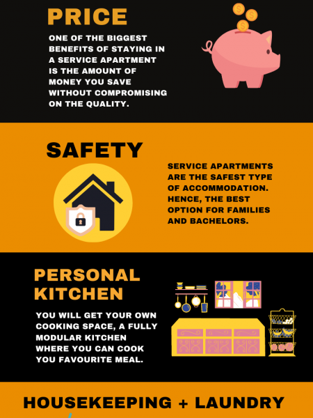 Benefits of Staying in a Service Apartment Infographic