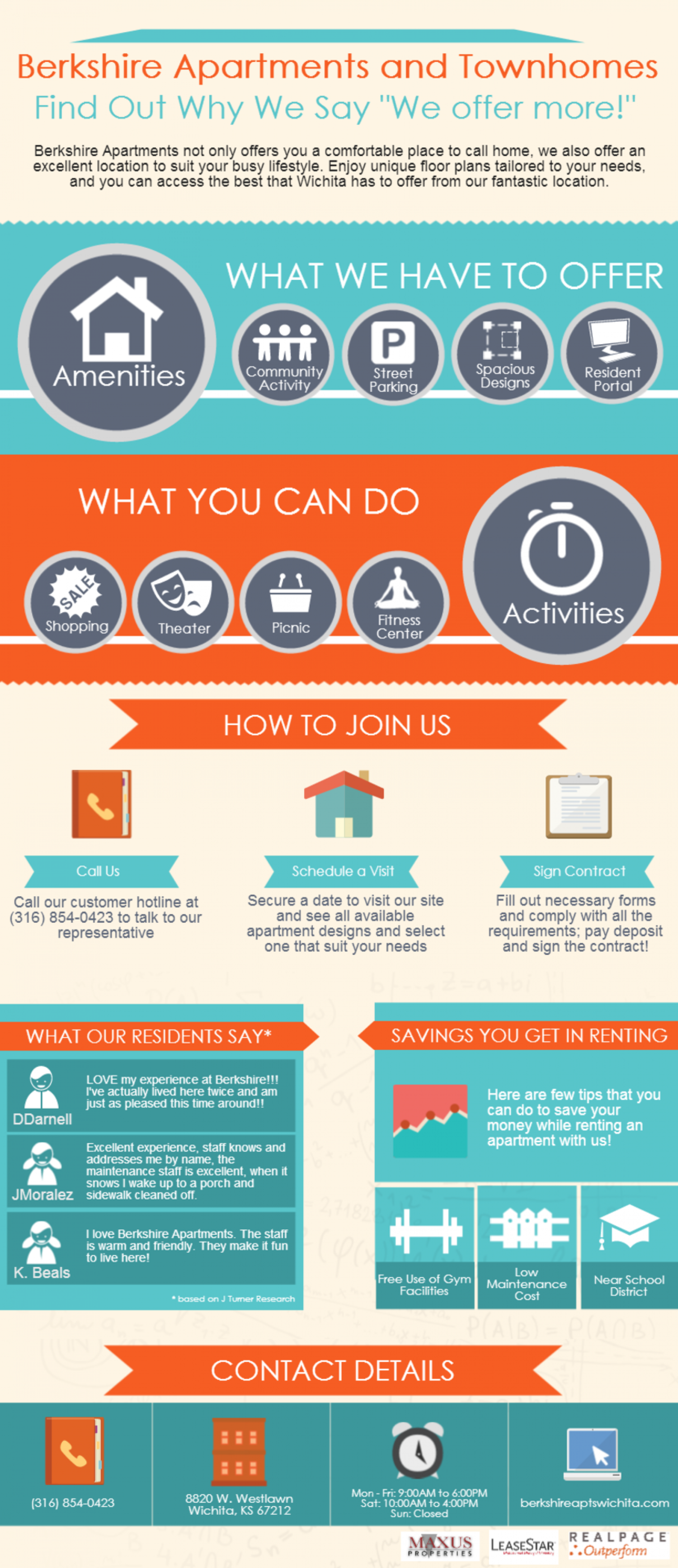 Berkshire Apartments and Townhomes Infographic