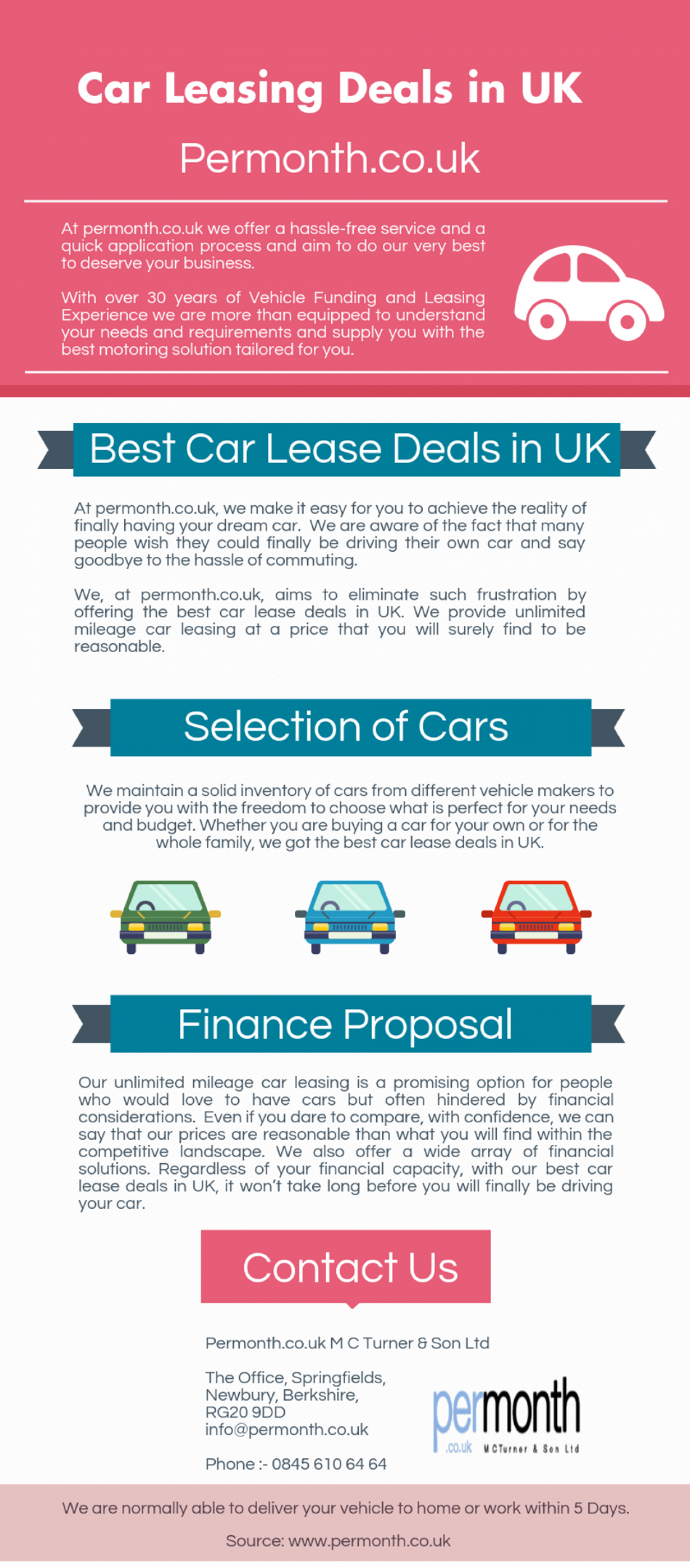 Best Car Leasing Deals in UK at Permonth