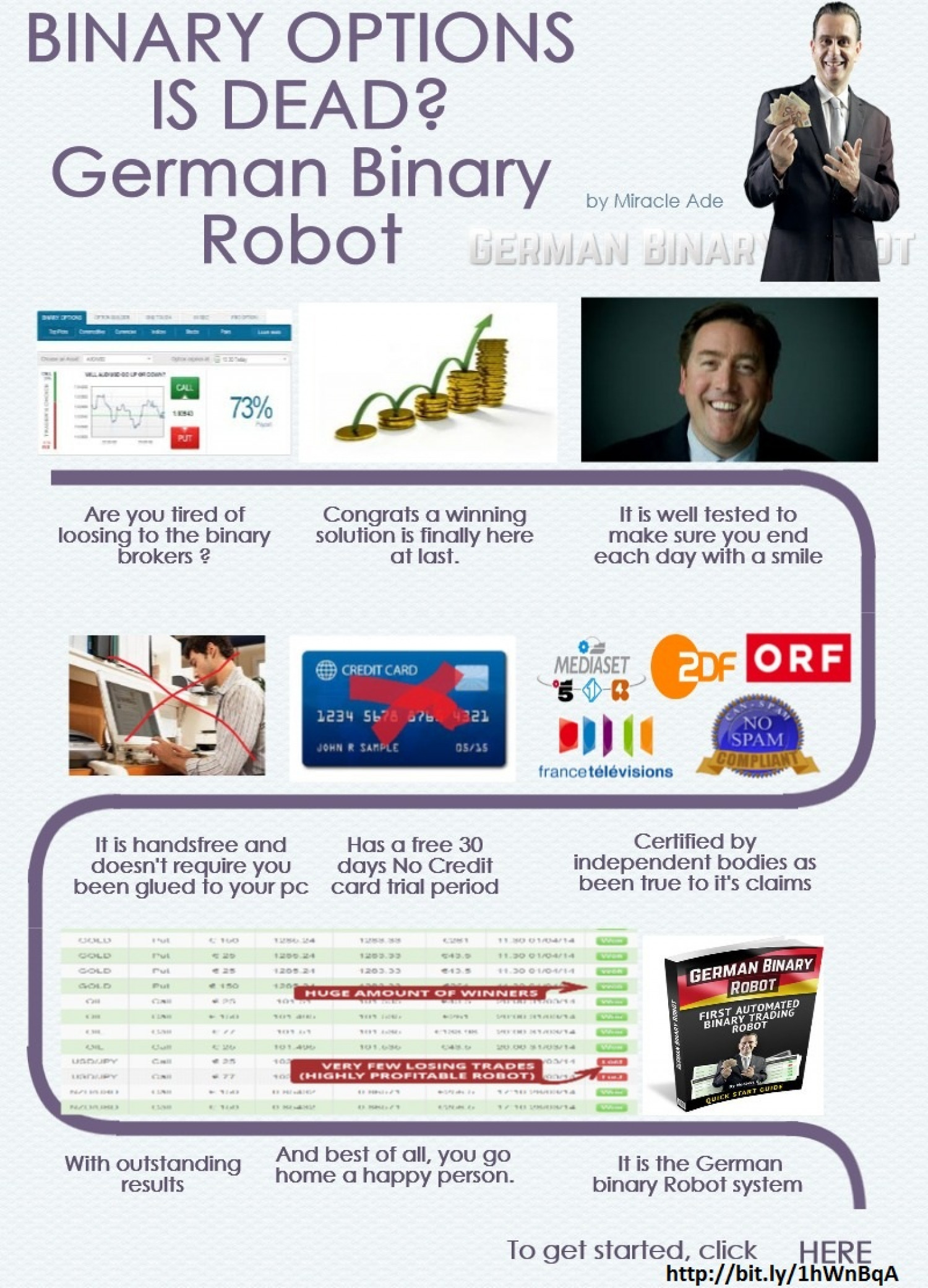 binary options info graphic maker
