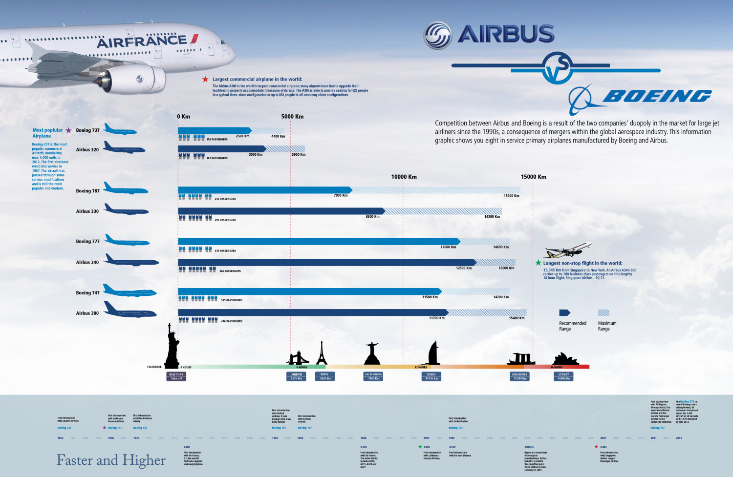 how many aircraft does airbus need to sell in order to break even on the investment Or otherwise making intelligent investment or operating and may not even highlight the how many aircraft does airbus need to sell in order to breakeven on.