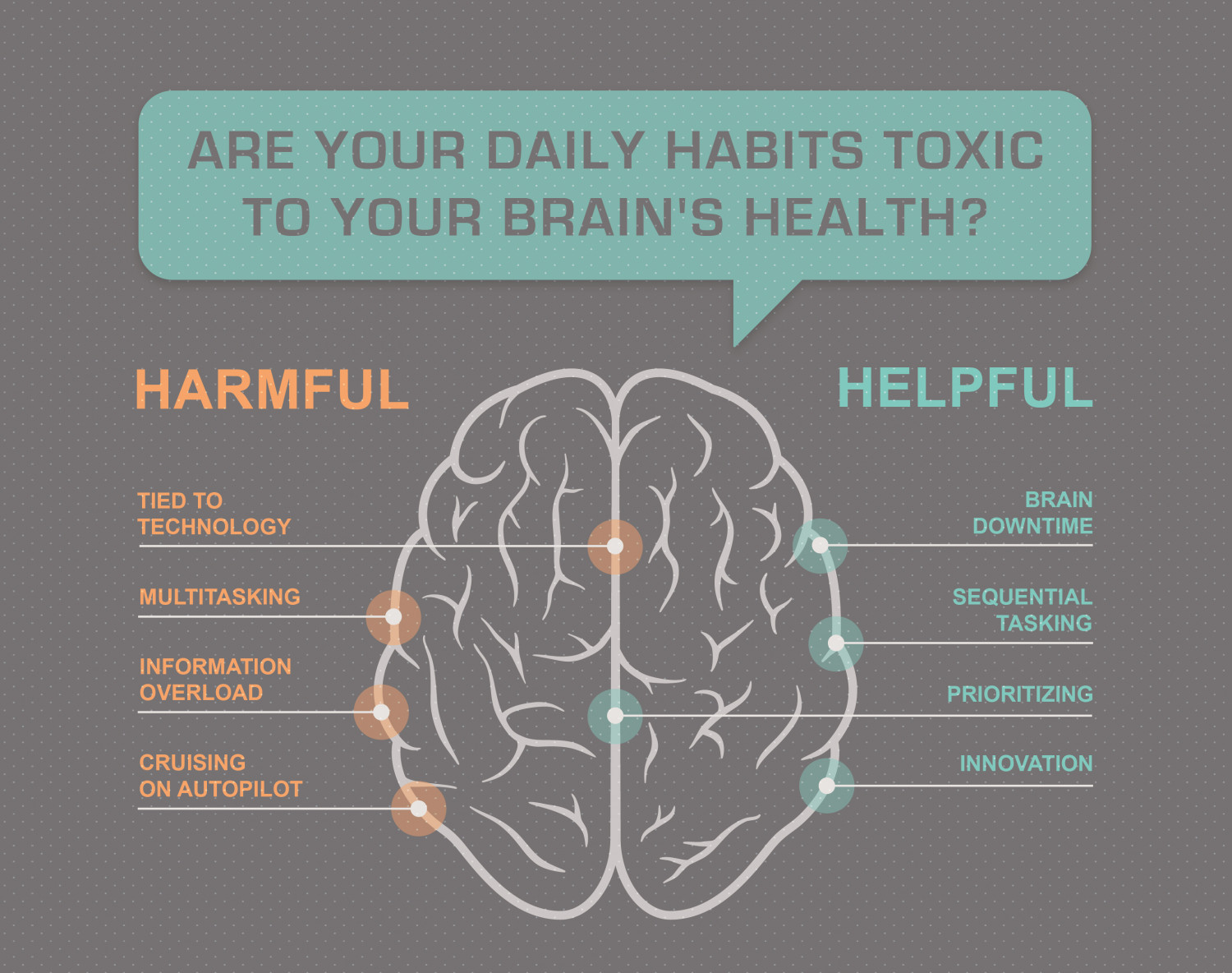 Brain Habits: Harmful vs Helpful  Infographic