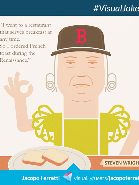 Breakfast Served All Day Infographic