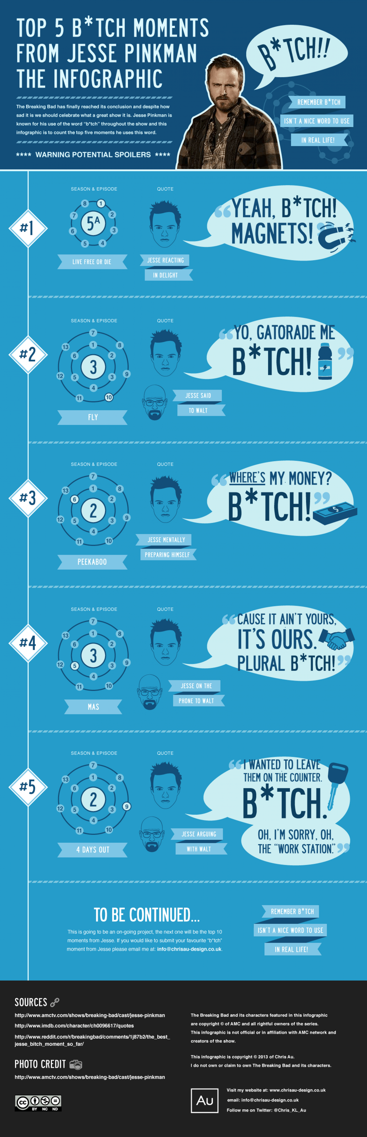 Breaking Bad Top 5 B*tch moments from Jesse Pinkman Infographic