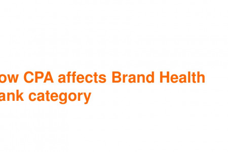 CPA kills Brand Health Infographic
