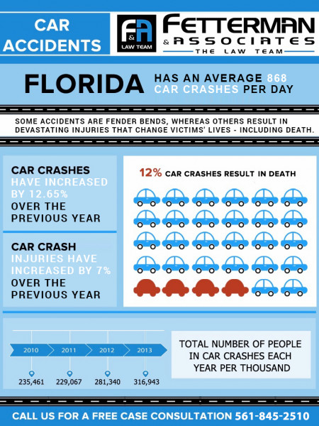 Car Accident Lawyer in Florida Infographic