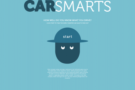 CarSmarts – How Well Do You Know What You Drive Infographic